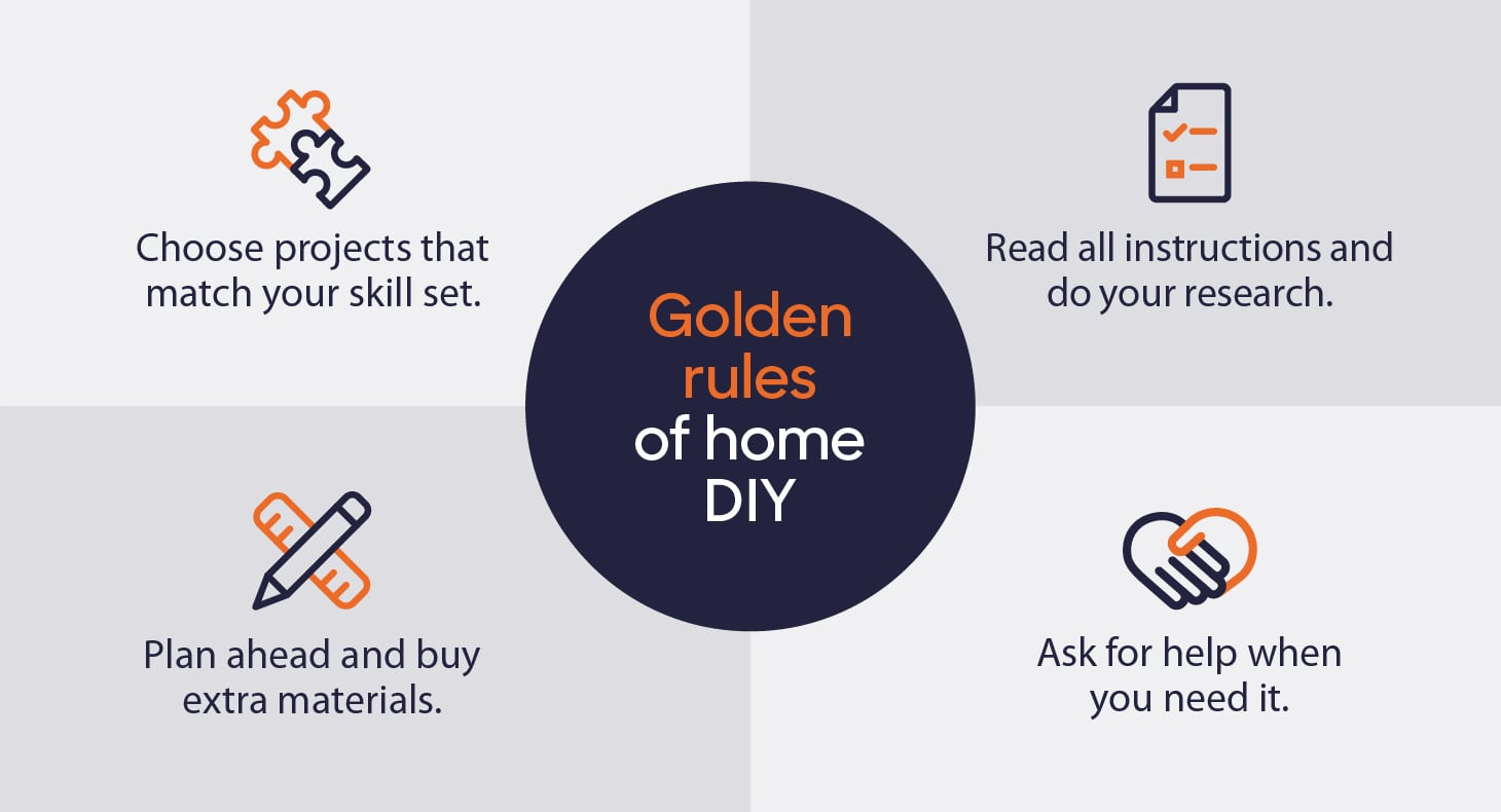 When you're deciding on DIY projects to save money, be sure to observe the golden rules of home DIY.